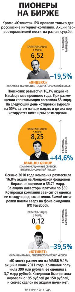 Промстройбанк курсы валют